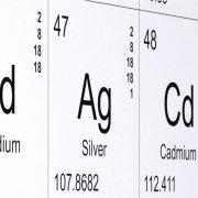 What is Silver Hydrogen Peroxide?